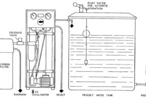 mains_water_diagram