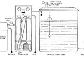 mains_water_diagram